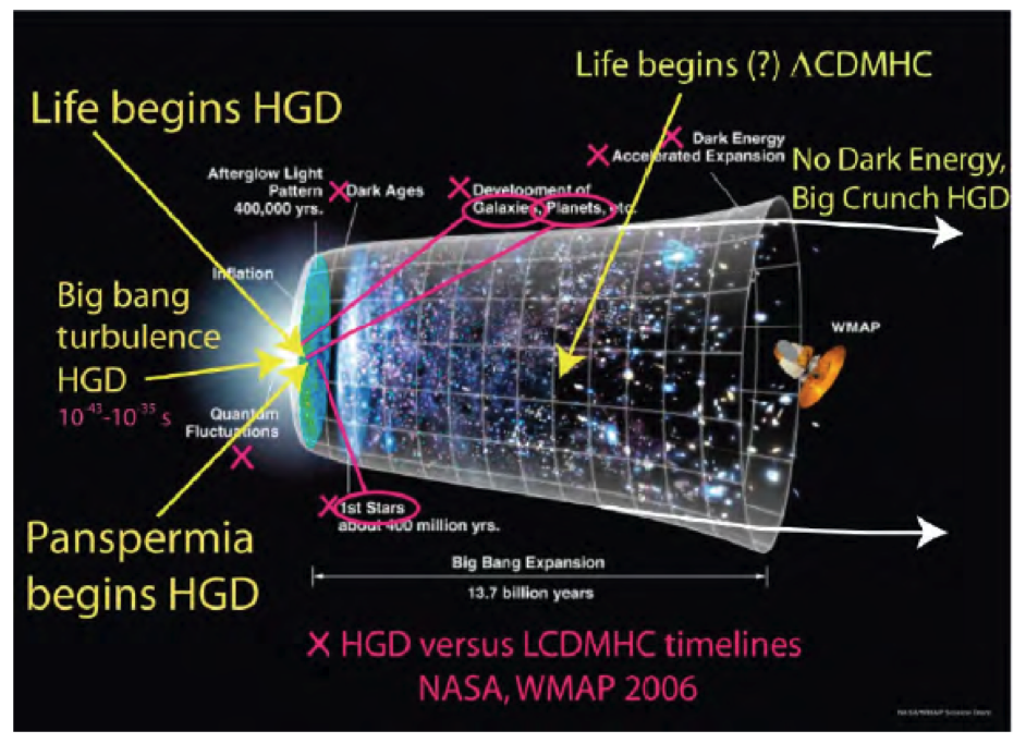 cosmological nucleosynthesis