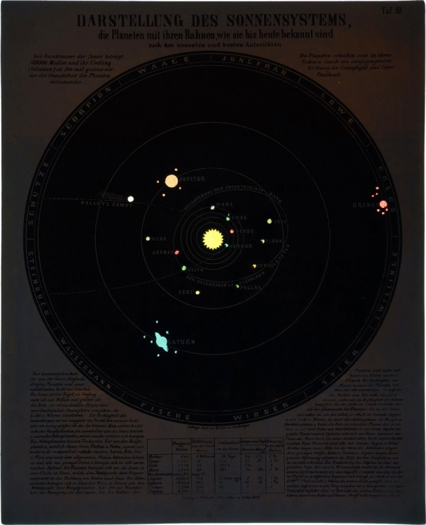 08-Astronomic-Picture-Atlas-1851_900