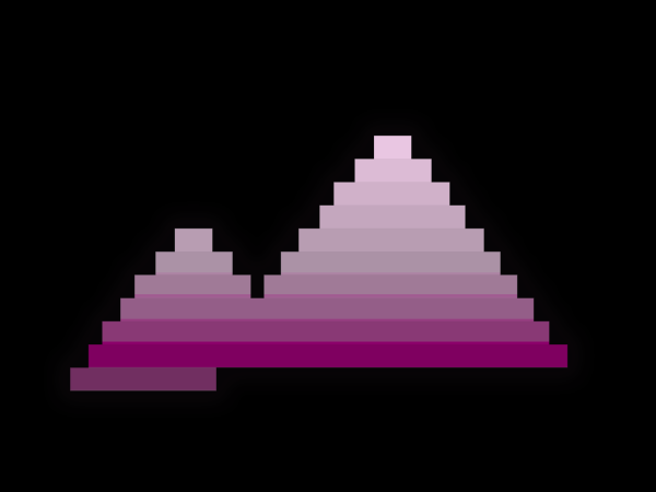 CAG-pyramid-04